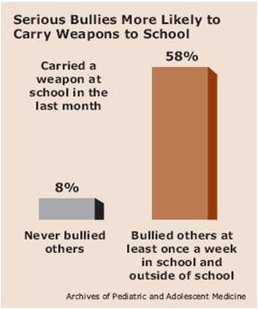 Guys do you think I know enough with school bullying & dangers of the net?