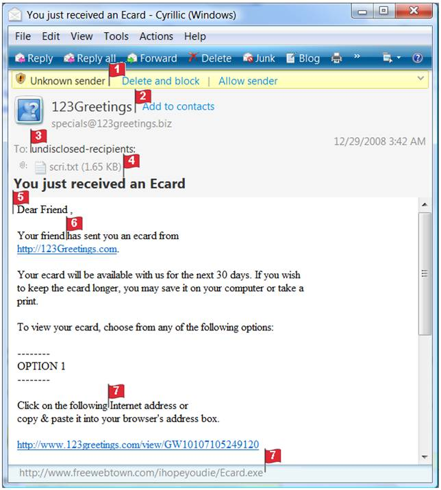 The greeting card scam version 2 ilookbothways the first red flag is provided by the email service if you see a notification at the top of the email from your service provider pay attention m4hsunfo